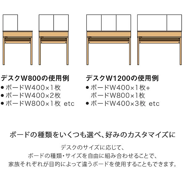 学習デスク用 lieuble リュブレ コルクボード800 86NA8P-WE19 オカムラ